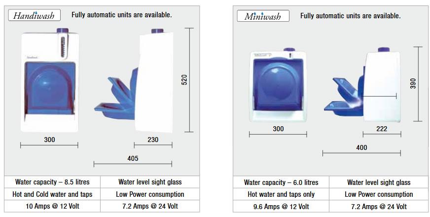 Van Wash Basic - Tech Info